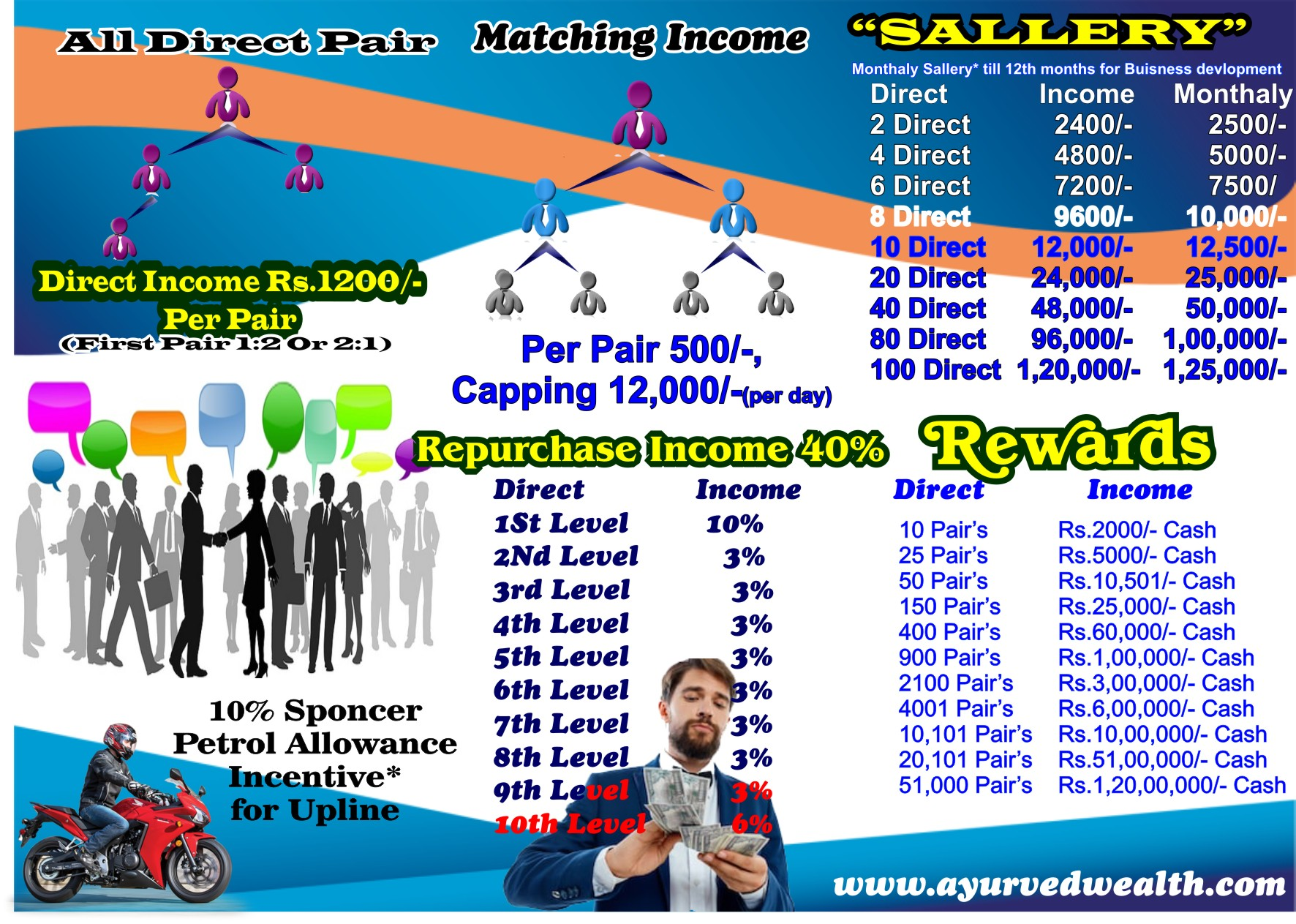 Earn Unlimited Income